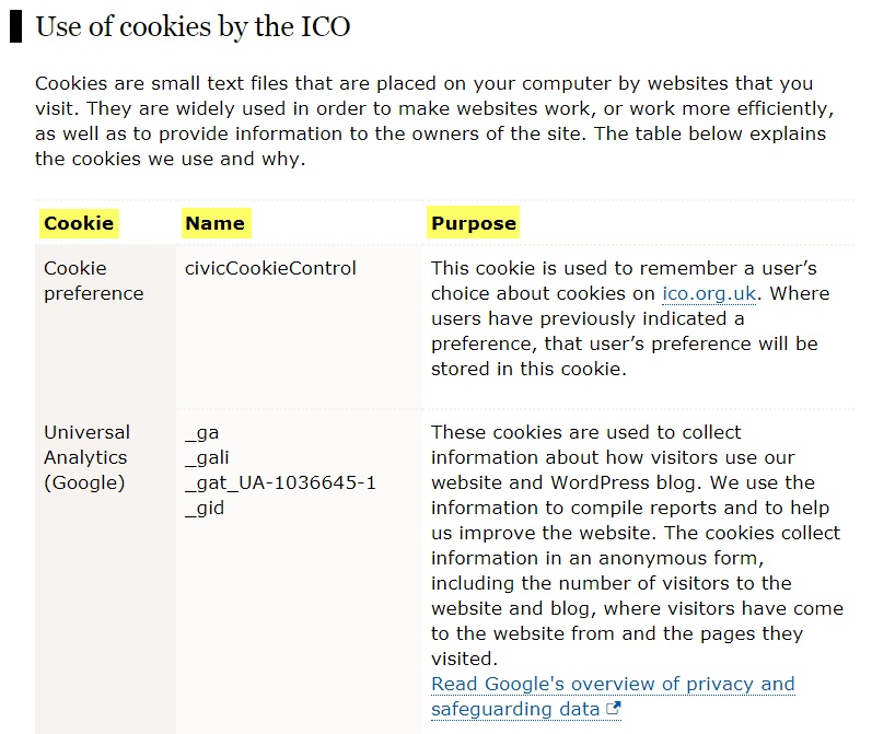 ICO UK Global Cookies Policy: Excerpt of Use of Cookies clause