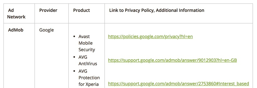 CCleaner Privacy Policy: Chart of advertisers included in Marketing clause