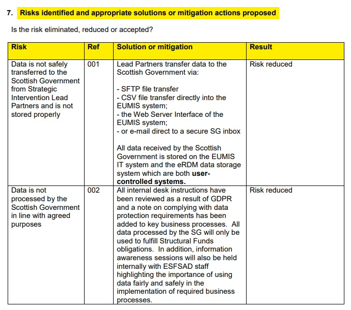 Scottish Government DPIA: Risks identified and appropriate solutions or mitigation actions proposed section