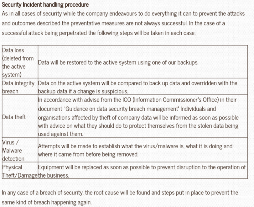 Neville Registrars: Cyber Security Policy - Security Incident Handling Procedure chart