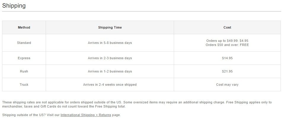 Urban Outfitters Shipping Policy: Method, Shipping Time and Cost chart