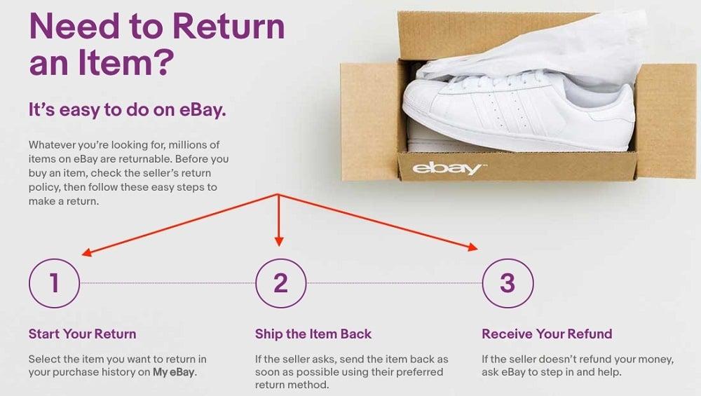 eBay Money Back Guarantee: Image of the 3-step process