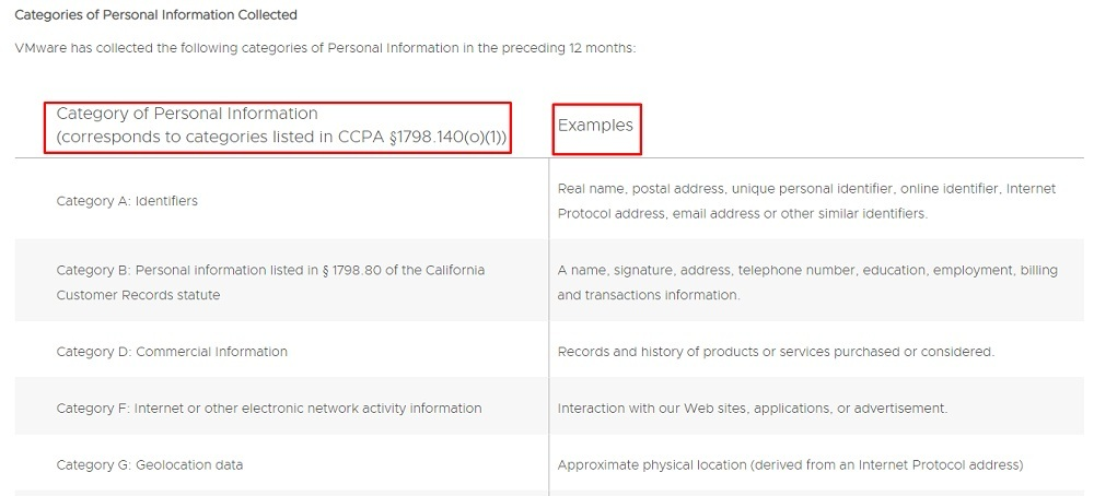 VMWare California Privacy Rights: Categories of Personal Information Collected - CCPA chart excerpt