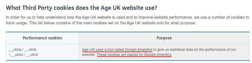 Age UK Cookie Policy: What Third Party cookies does the Age UK Website use chart with Google Analytics highlighted