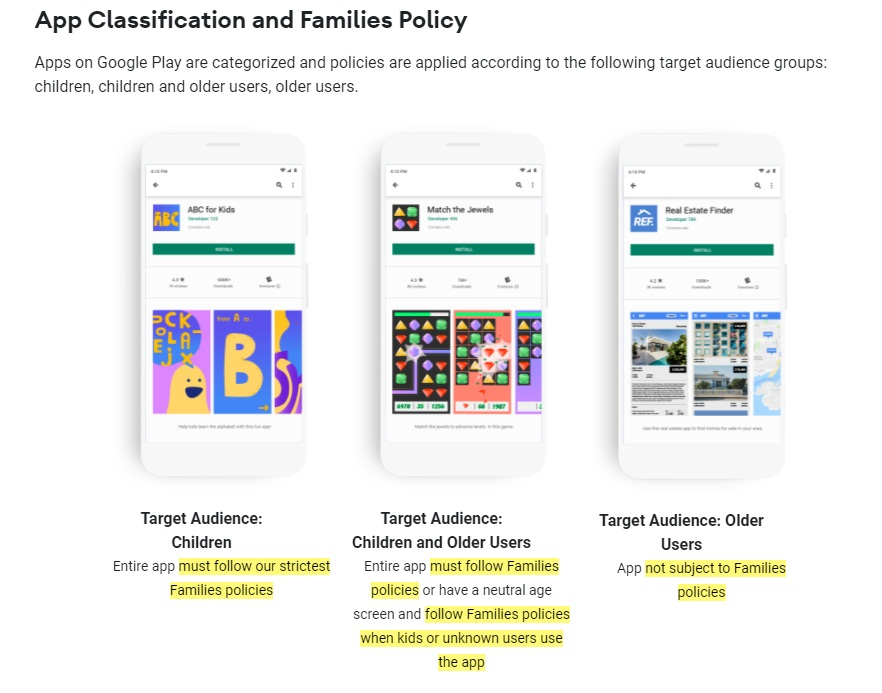 Google Play Developers: Creating Apps and Games for Children and Families - App Classification and Families Policy image for Target Audience